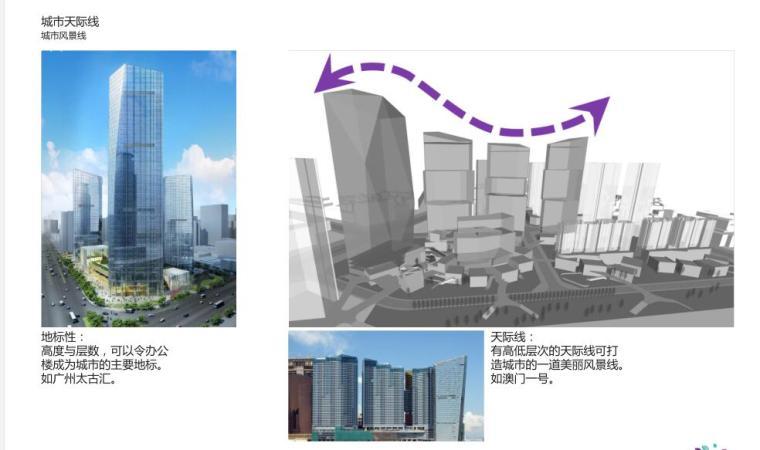 南联圳某片区建筑方案文本更新项目PDF(117页)_7