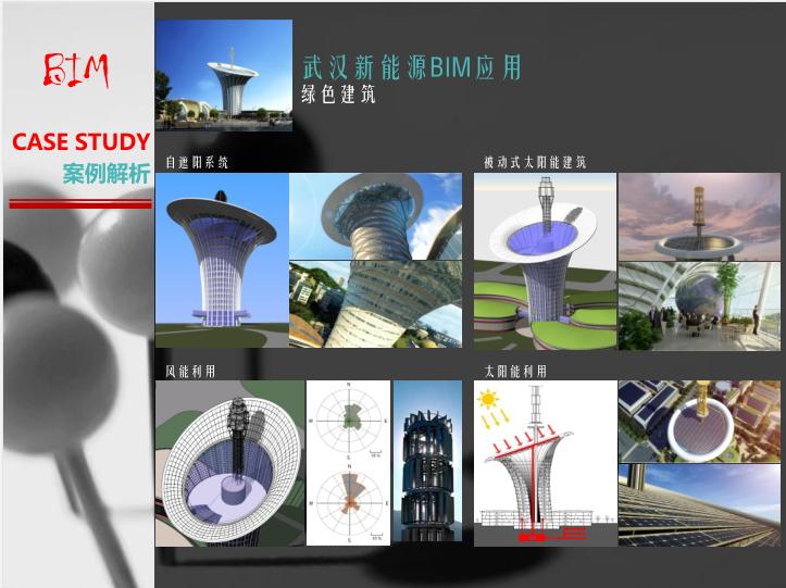 BIM工程案例解析-现代集团_10