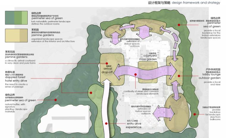 [福州]凯悦丽景酒店景观方案设计-AECOM(含:屋顶花园景观设计)_5