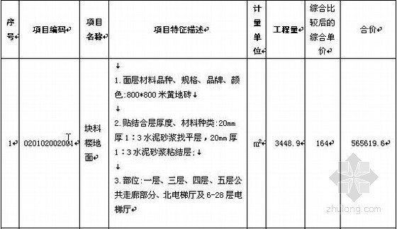[济南]2013新项目装饰工程工程量清单(单项报价)