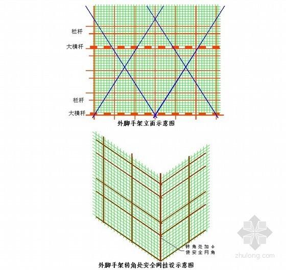 [深圳]建筑外立面刷新整治工程施工组织设计