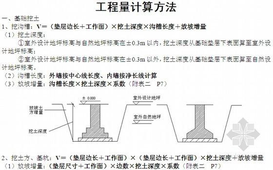 [实用]土建装饰工程量计算方法(含解说图计算公式)