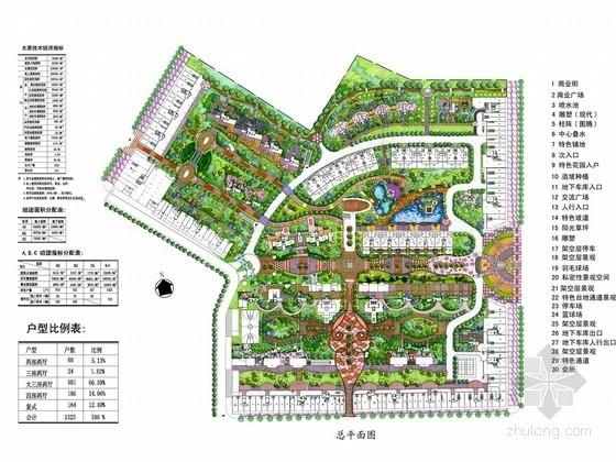 [福建]法国庄园风情高品质时尚住宅区景观设计方案