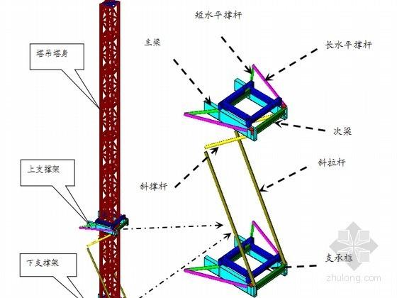 [山西]超高层建筑内爬外挂塔吊施工工法(多图)