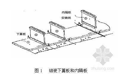 杭州某高层钢结构工程施工组织设计