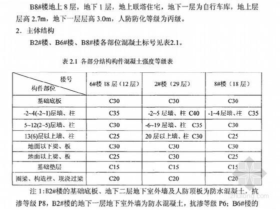 [硕士]高层住宅楼土建工程造价特点分析[2011]