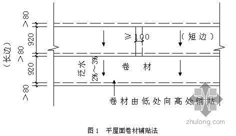 天津某高层住宅群屋面工程施工方案(挤塑聚苯板 SBS卷材)