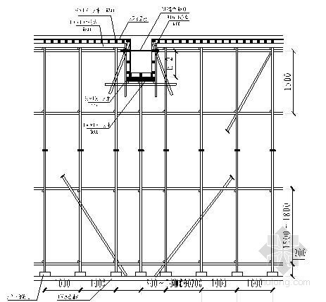 小型农田水利建设项目施工组织设计