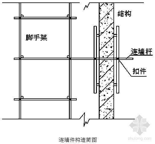 某粮库群体工程外墙双排落地式脚手架施工方案