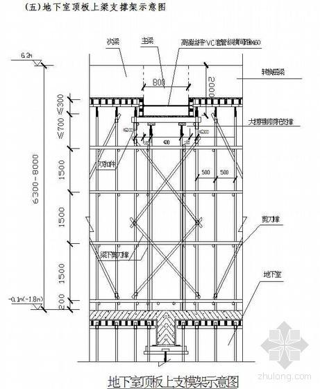 深圳市某住宅小区高支模方案(最高12.3米)