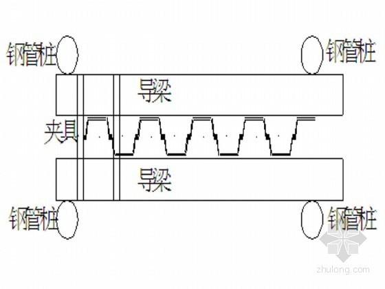 [天津]给水加压泵站工程基坑拉森钢板桩支护施工方案
