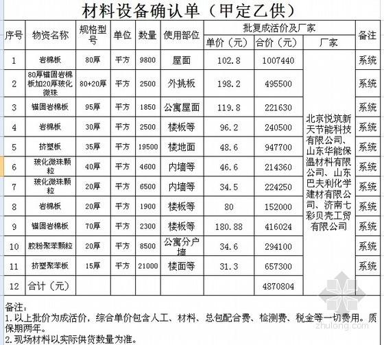 [济南]2013年3月建筑保温材料施工成活价格