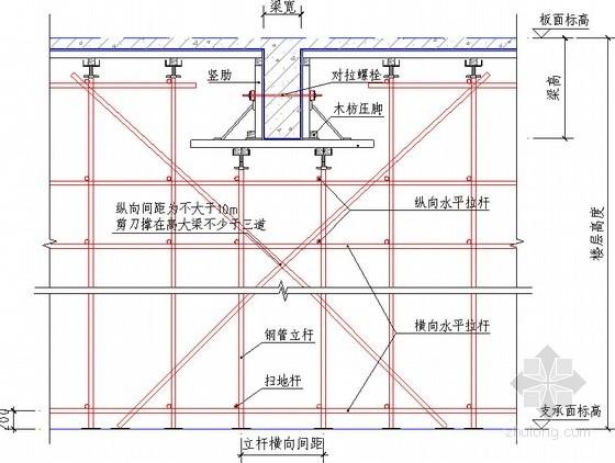 [广东]医疗办公楼工程高支模专项施工方案(100页 附计算书)