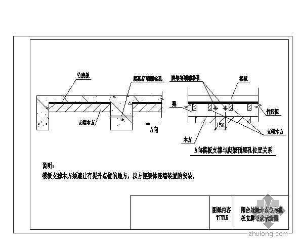 某爬架阳台处提升点位与模板支撑要求示意图