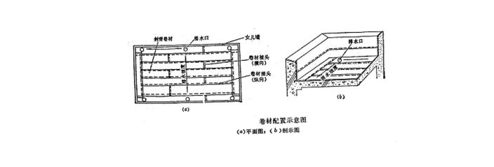 屋面维修工程施工组织设计