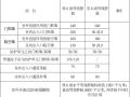 [湖南]湘江公馆人防地下室框剪结构初步设计说明(word,14页)