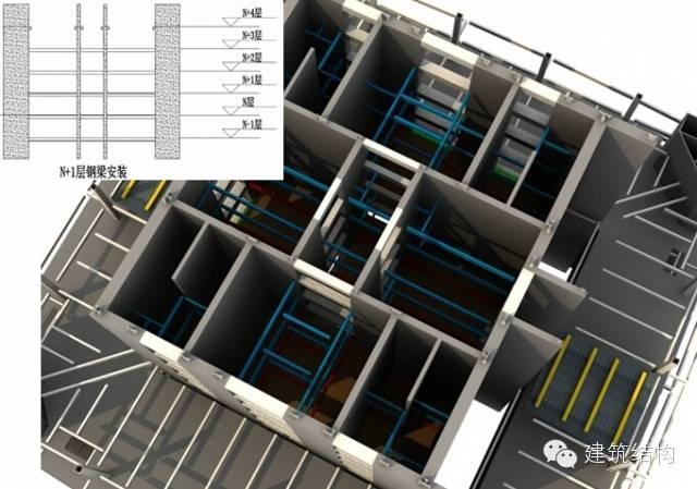 建筑结构丨超高层建筑钢结构施工流程三维效果图_22