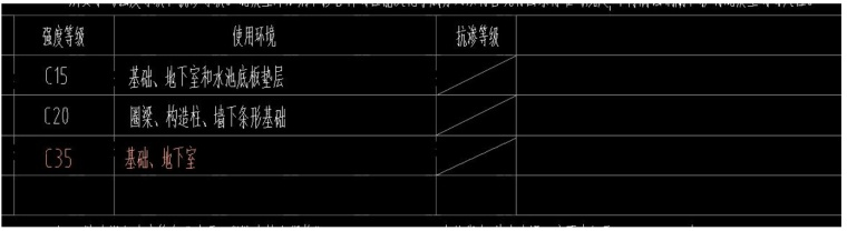 uasb工艺计算软件资料下载-地下室外墙的施工工艺与组价