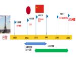 精品综合管廊工程质量控制(38页)