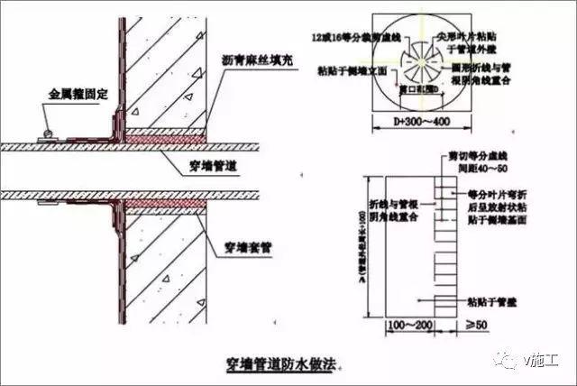 做好建筑防水,先弄懂这30张图_22