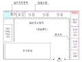 下穿隧道施工组织设计(Word版,共220页)