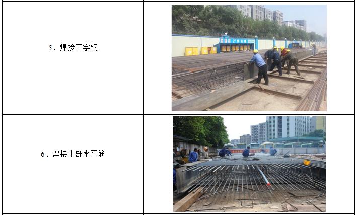 [深圳]市政配套土建预留工程深基坑安全专项施工方案(近200页)_2