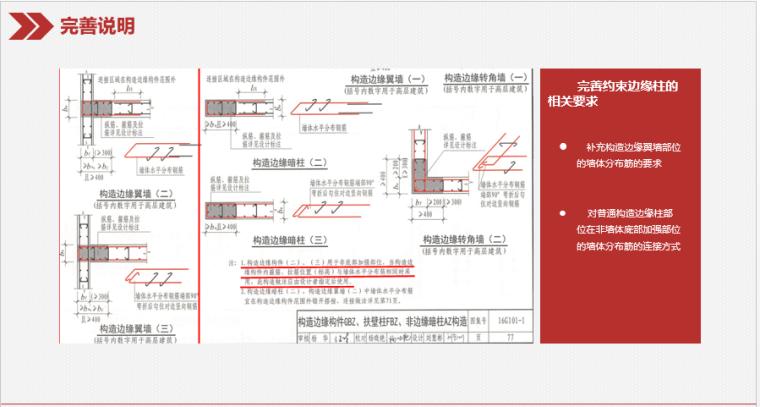 16G101图集与11G101图集区分培训_16