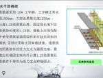 型钢悬挑脚手架施工工艺PPT培训讲义