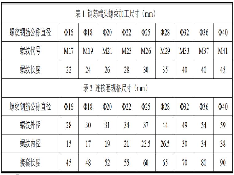 [贵州]大跨度连续刚构桥大直径钢筋直螺纹连接技术应用