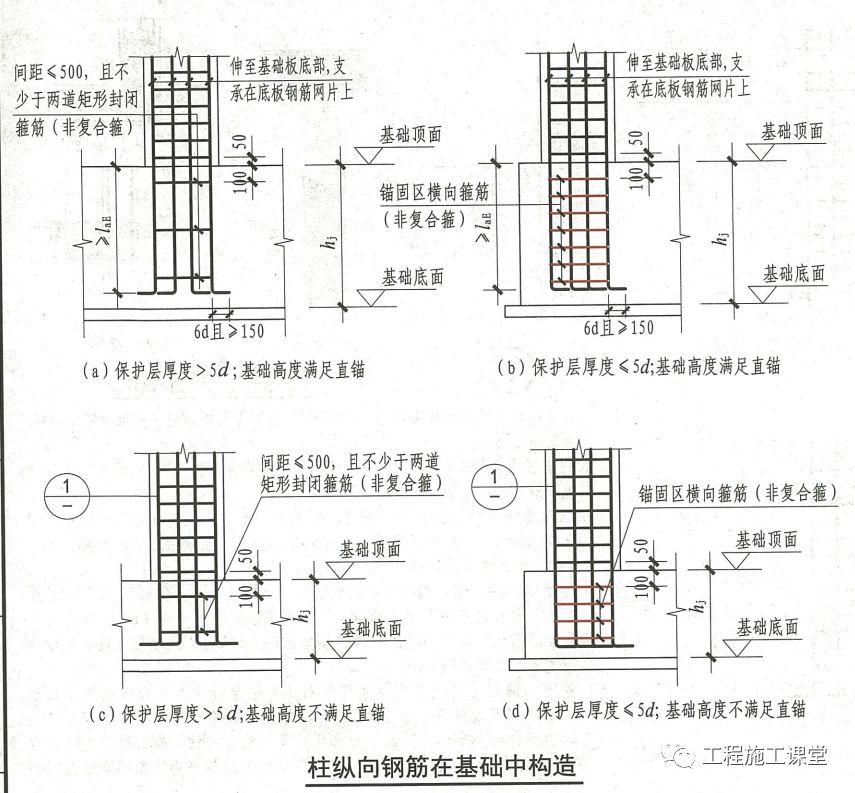结合16G101、18G901图集,详解钢筋施工的常见问题点!_8