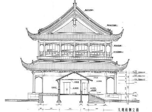 CAD怎么快速看图呢?怎么快速的查看建筑设计图纸呢?