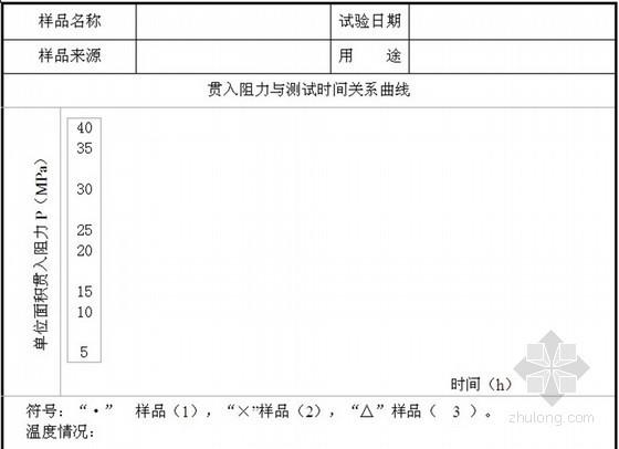 [湖南]高速公路工程监理全程用表实例 370页(2012年)