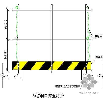 江苏省某住宅小区施工组织设计(框架结构)