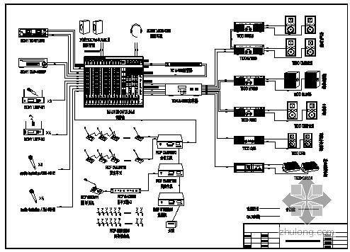 成都某多功能学术报告厅弱电项目