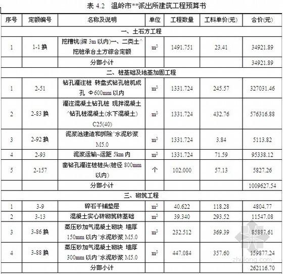 [毕业设计]温岭办公楼建筑工程量计算及预算书(全套)