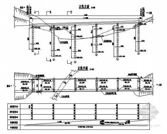 梅大高速公路某大桥计算设计全套设计图纸