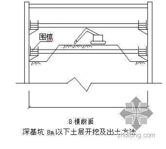 深圳某车站土方开挖施工技术交底