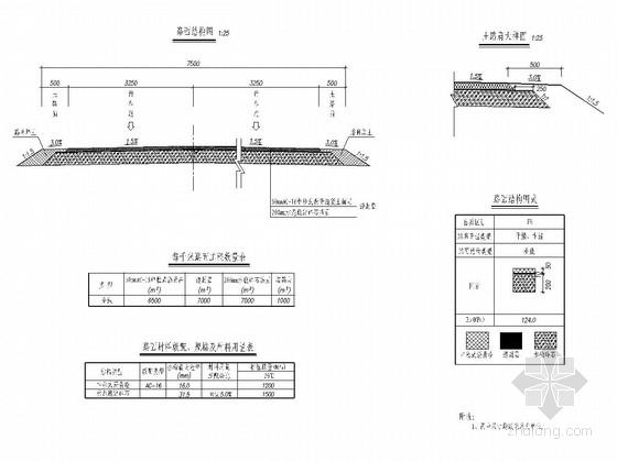 宽度7.5m三级公路工程招标设计套图(54张 附大量表格)