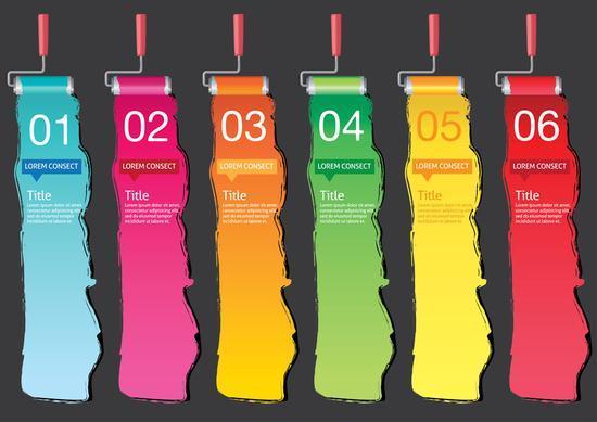 乳胶漆环保才是关键 你家的乳胶漆环保指标达标了吗?