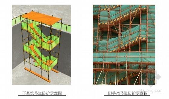 [江苏]产业基地工程土建、机电安装施工组织设计(平面布置图、进度计划图)