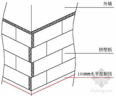 聚苯板外保温墙面施工工艺(后贴式,厚100mm、60mm)