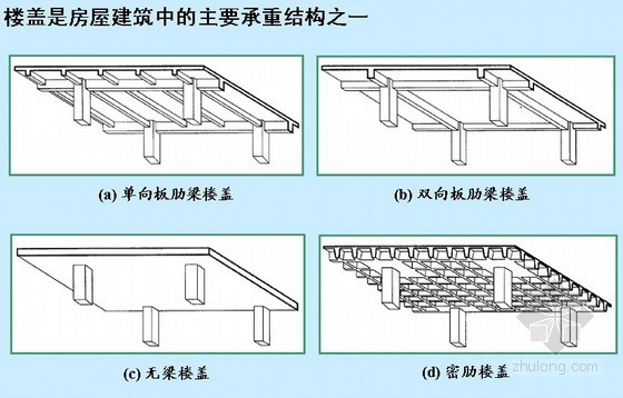 建筑工程梁板结构图解(计算书)