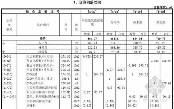 [江苏]2001版建筑工程预算定额(单位估价表451页)