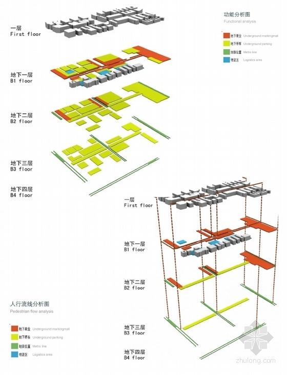 沿街地块规划及高层建筑设计分析图