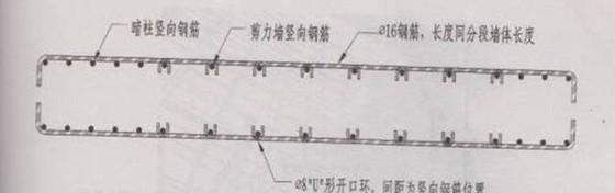 高层住宅剪力墙钢筋位置控制施工工法(内附丰富流程图)-(剪力墙竖向钢筋定位卡)