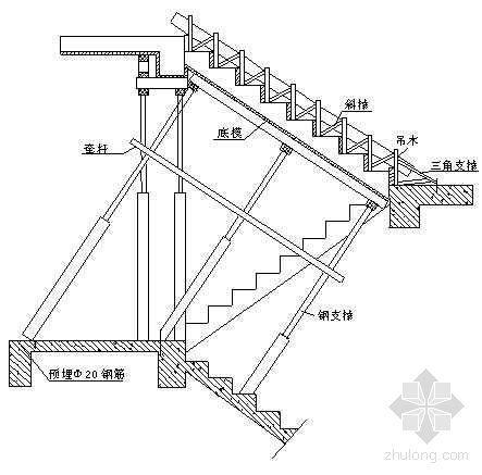 厦门某厂房新建工程施工组织设计