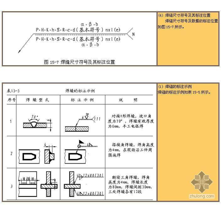 钢结构工程焊缝表示符号及画法(基本)