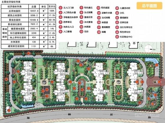 [湖北]城市法式风格花园小区景观设计方案