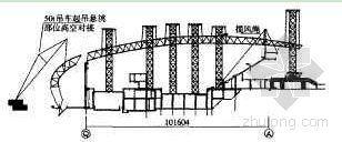 超大型钢结构工程施工方案选择