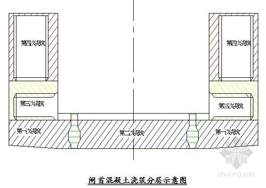 [山东]京杭运河船闸改造工程施工组织设计